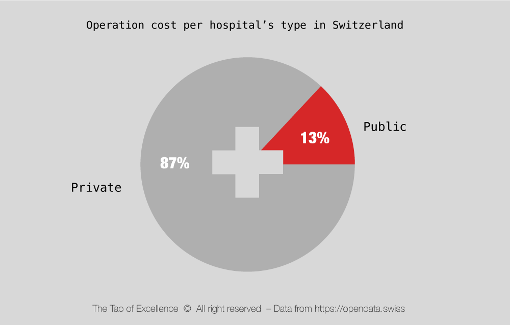 Swiss take on big pharma and create new markets